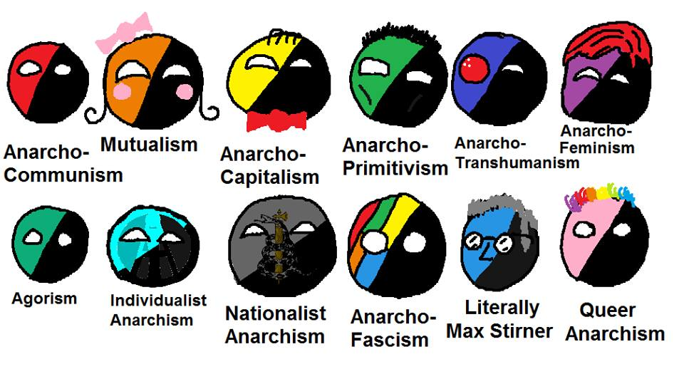 Individualist anarchism in the United States